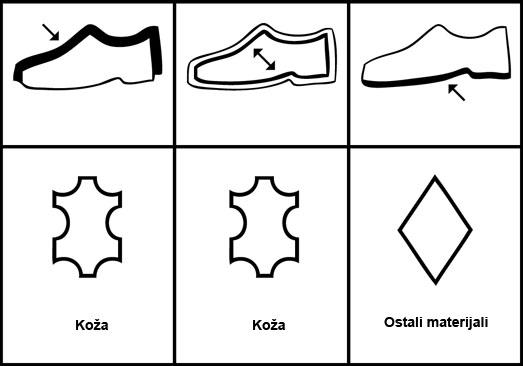 ŠLIC Cipele